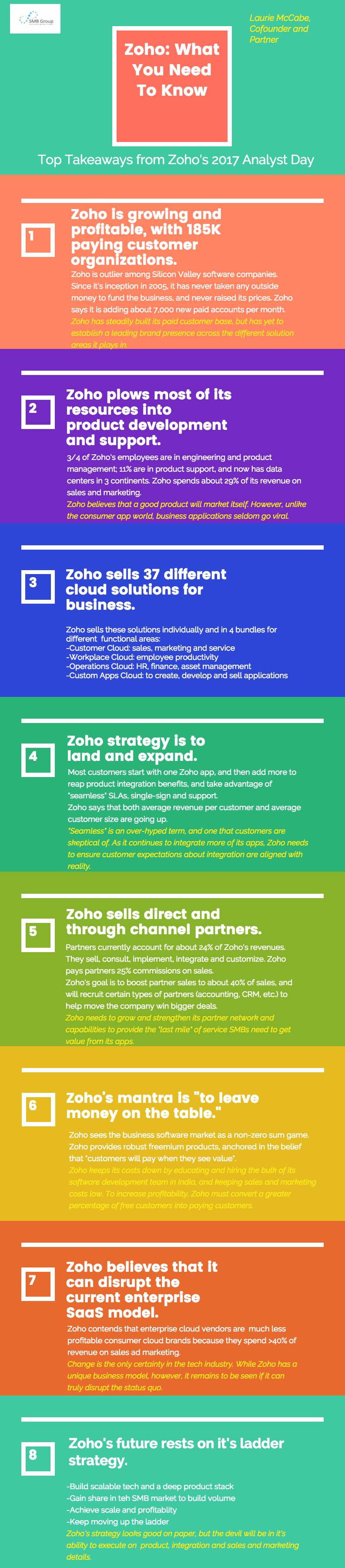saas laurie mccabe s blog zoho what you need to know