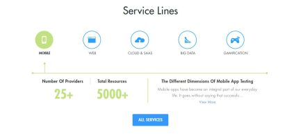 service_lines
