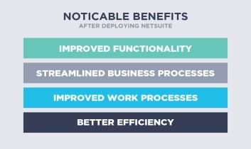 Laurie-McCabe-Blog---Noticeable-Benefits graphic