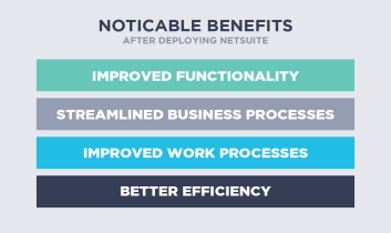 Laurie-McCabe-Blog---Noticeable-Benefits graphic