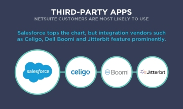 Laurie-McCabe-Blog---Third-party-Apps graphic